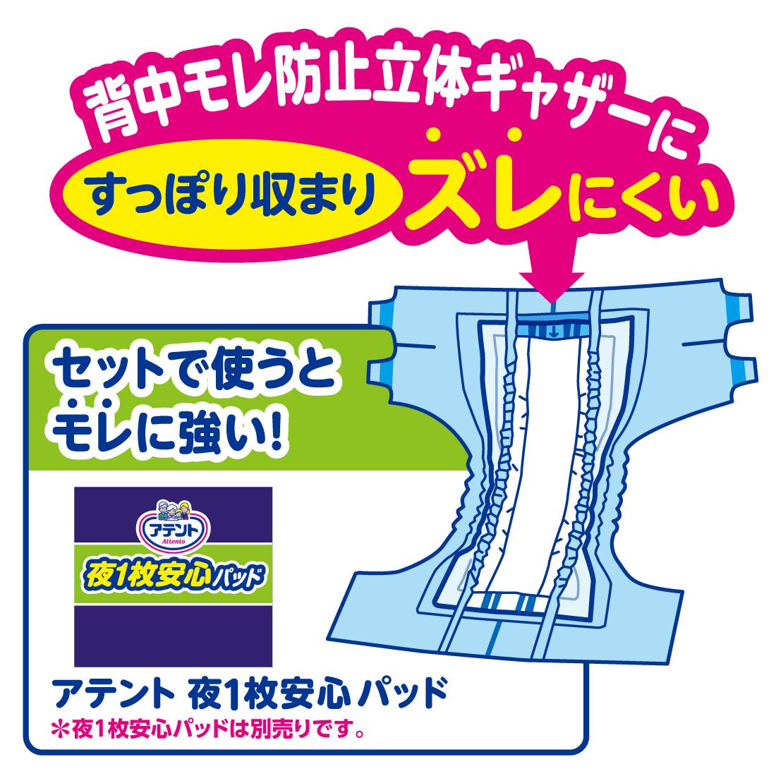 アテント背モレ・横モレも防ぐうす型スーパーフィットテープ式
