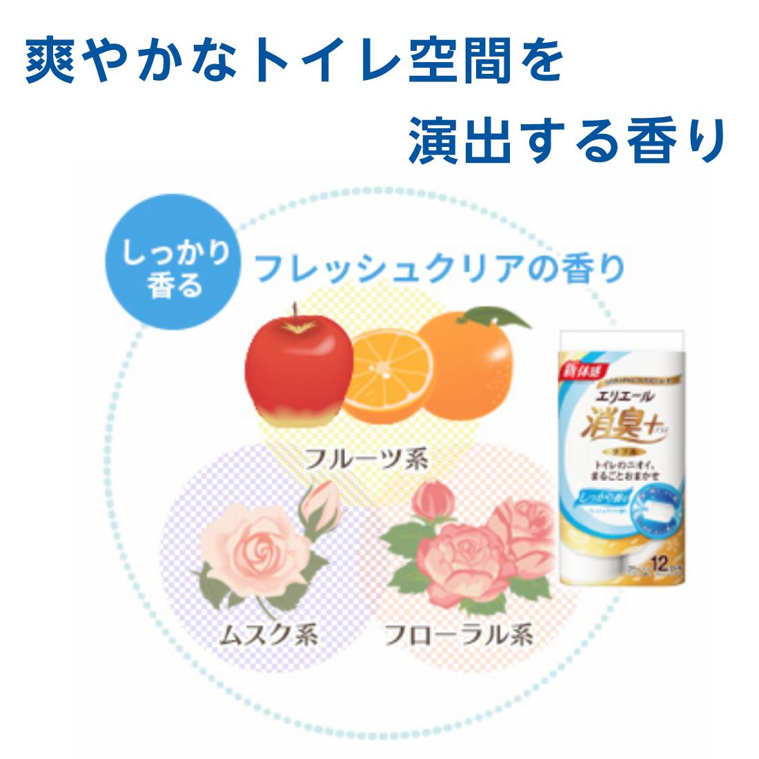 エリエール 消臭+トイレットティシュー しっかり香る フレッシュクリアの香り12ロール(ダブル)