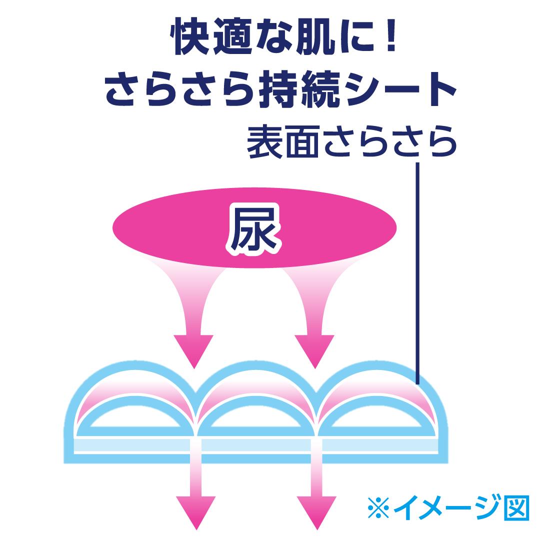 ナチュラさら肌さらり吸水ナプキン中量用