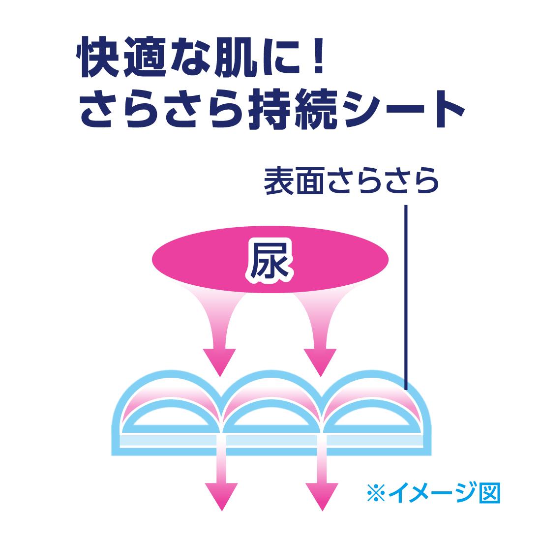 ナチュラさら肌さらり吸水ナプキン長時間快適用